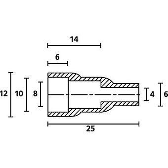 HellermannTyton HV4820 PVC NA 2000 Protective cap Terminal Ø (max.) 6 mm PVC Transparent 1 pc(s)