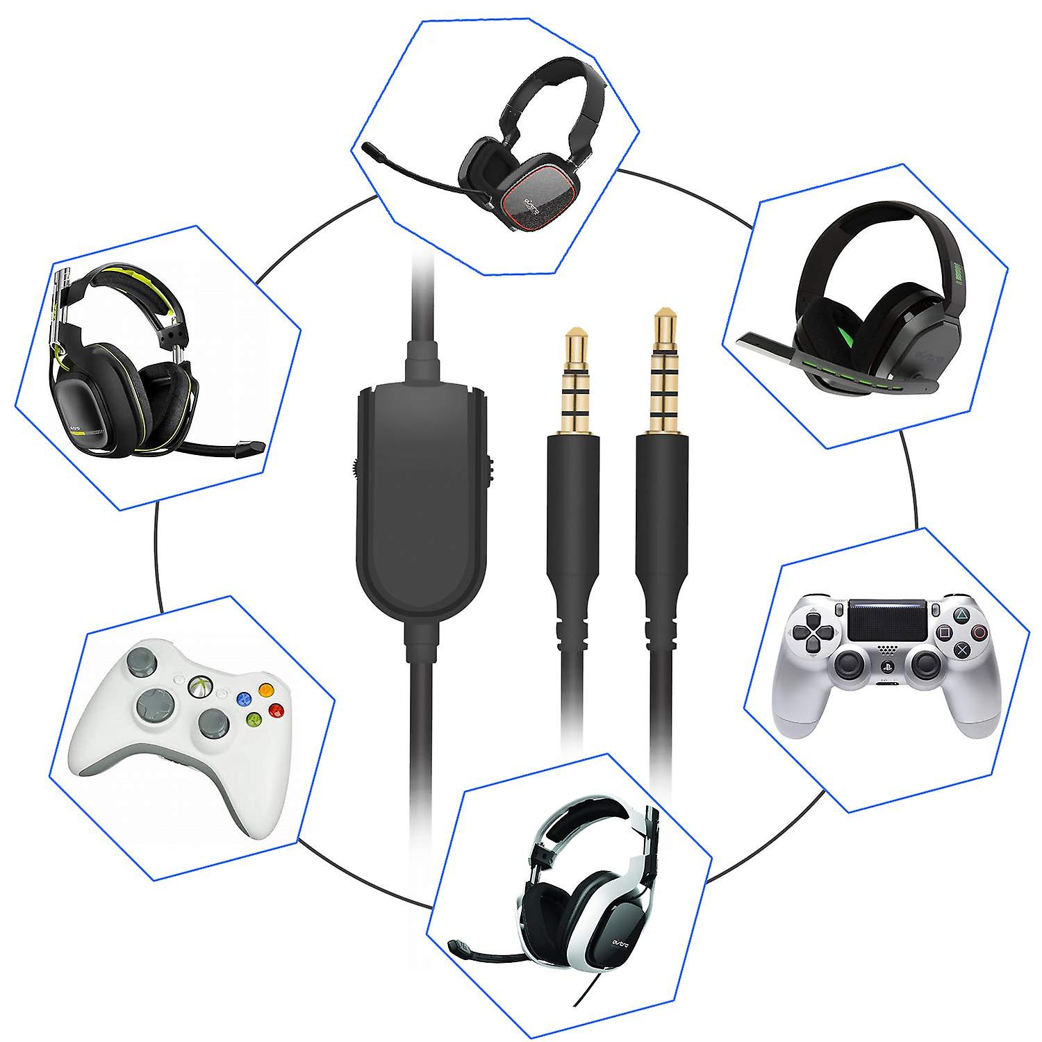 2m Replacement Astro Gaming Headset Daisy Chain Cable w/ Mute Button and Volume Control for MixAmp & A40 - Lead, Wire, Pro - 1.0m