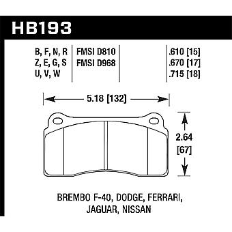 Hawk prestaties HB193B. 670 HPS 5,0