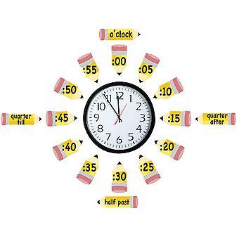 Conjunto del Boletín de Tiempo de Diciendo