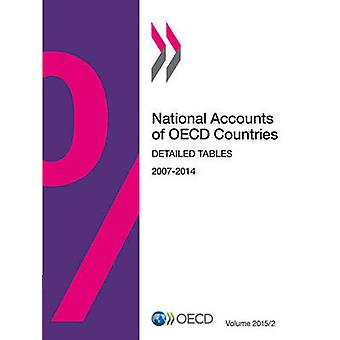 National accounts of OECD countries - detailed tables by Organisation