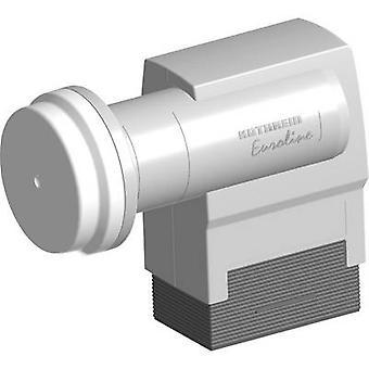 Kathrein KEL 440 Quattro LNB LNB feed size: 40 mm
