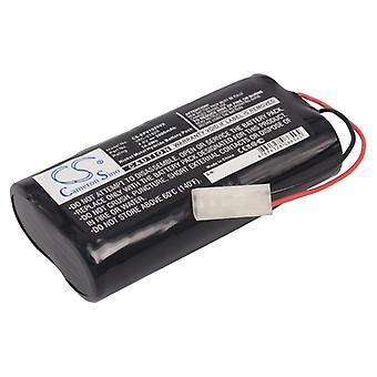 Bateria para Shark Euro Pro Vacuum VAC-V1925 V1925 XBV1925 CS-EPV1925VX 3000mAh
