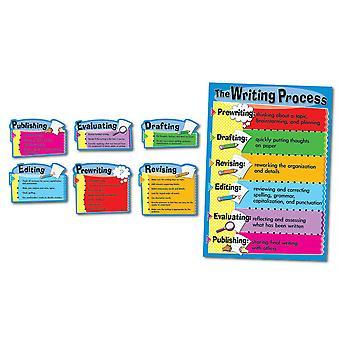 Das Writing Process Bulletin Board Set, Grade 3-8