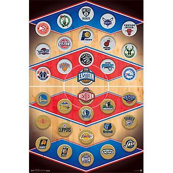 NBA - logotyper 15 affisch affisch Skriv