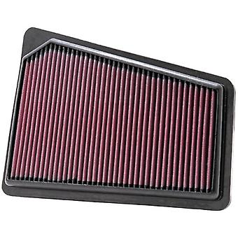 K&N 33-2427 High Performance Replacement Air Filter