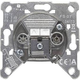 Triax FS 07 Antenna socket FM, TV Flush mount Non-terminated