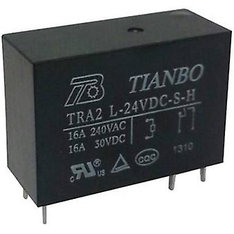 Tianbo Electronics TRA2 L-24VDC-S-H PCB relay 24 V DC 20 A 1 maker 1 pc(s)