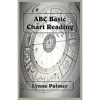 ABC Basic Chart Reading door Palmer & Lynne