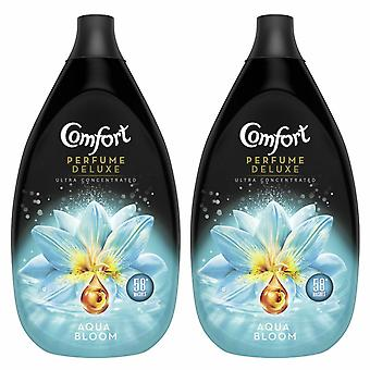 2 Pack Comfort Perfume Deluxe Aqua Bloom Fabric Conditioner, 58 Lavados
