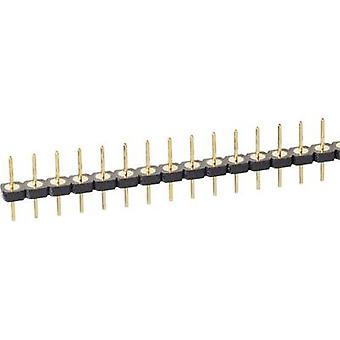 Fischer Elektronik MK LP 41 / 50/G
