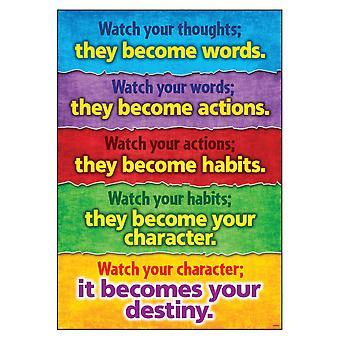 """Beobachten Sie Ihre Gedanken... Argus Poster, 13.375"""" X 19"""""""
