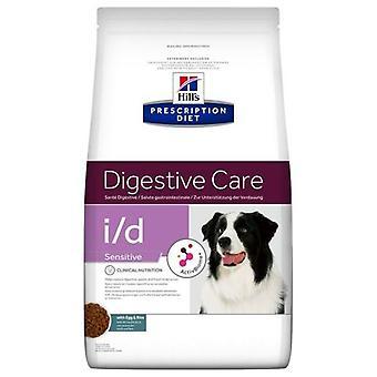 Hill's Jag tror hund känslig matsmältningsvård
