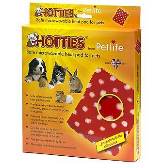 Horké spodky Mikrovlněhodné ohřívače PET