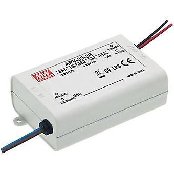 Gjennomsnittlig brønn APV-35-36 LED transformator Konstant spenning 36 W 0 - 1,0 En 36 V DC ikke dimmbar, Overspenningsbeskyttelse