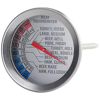 Judge Kitchen, Meat Thermometer