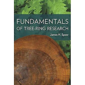 Fundamenten van de boom-Ring onderzoek