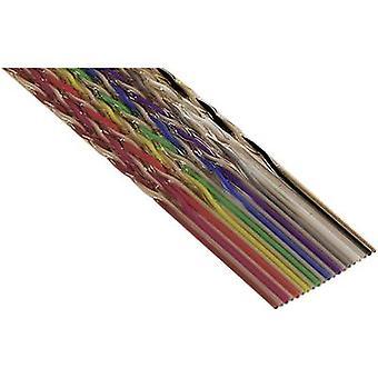 3M 7000058232 Cable de cinta Espaciado de contacto: 1,27 mm 10 x 0,08 mm2 Multicolor Vendido por metro