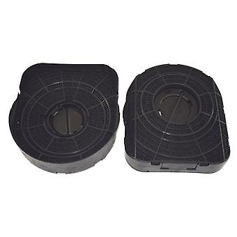 Elica Type 200 Carbon Charcoal Cooker Hood Filter Pack of 2