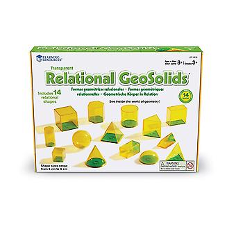 Learning Resources - Relational GeoSolids