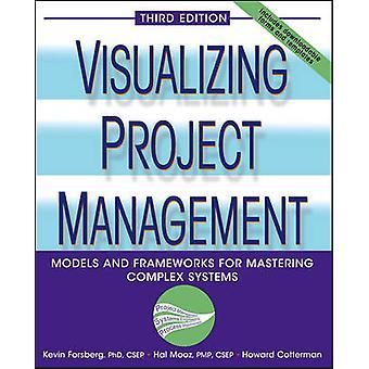 Gestión de proyectos de visualización - modelos y Frameworks para dominar C