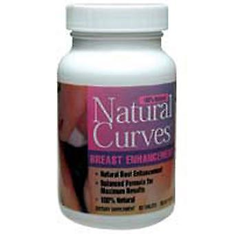Biotech Corporation Natural Curves, 60 Tabs
