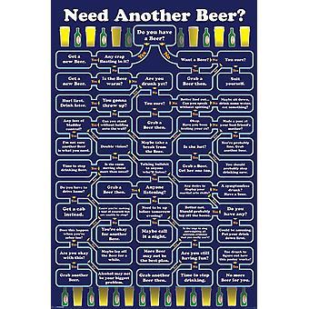 Ein anderes Bier Poster Plakat brauchen drucken