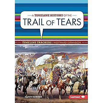 En tidslinje historie Trail of Tears (tidslinje Trackers: Westward ekspansion)