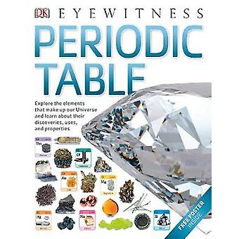 Periodic Table by Periodic Table - 9780241299883 Book