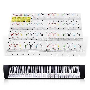 Läpinäkyvä pianonäppäimistötarra