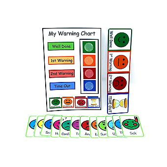 Kids2learn φανάρι - προειδοποιητικές κάρτες & διάγραμμα μη λεκτική επικοινωνία sen αυτισμό adhd συμπεριφορά