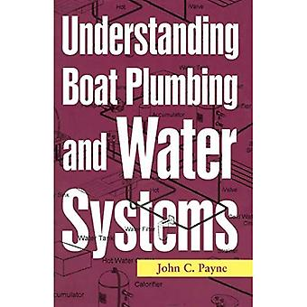 Understanding Boat Plumbing and Water Systems
