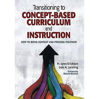 Transition axée sur le Concept de Curriculum et Instruction - comment Bri