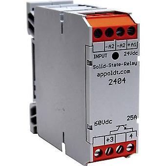 Appoldt 2404 POK22-24V/25 DC / DC Power Optocoupler