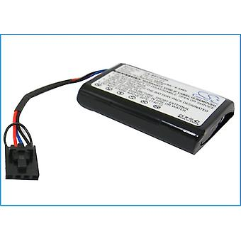RAID Controller Battery for 3WARE 190-3010-01 9500 9650SE BBU-95 BBU-MODULE-03