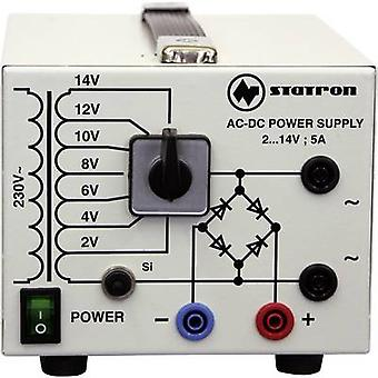 Statron 5359.3 Bench PSU (adjustable voltage) 2 - 14 V AC 5 A 75 W No. of outputs 2 x