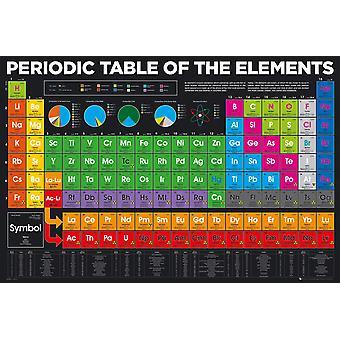 Periodiske system af elementer plakat periodiske tabel 61 x 91,5 cm
