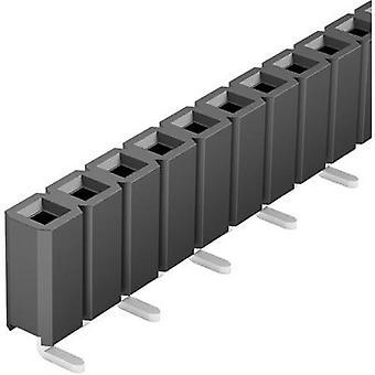 Fischer Elektronik astioiden (vakio) nro rivien: 1 nastat rivillä: 20 BL LP 5 SMD / 20/S 1 PCs()