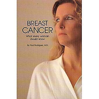 Rintasyöpä: Mitä jokaisen naisen tulisi tietää