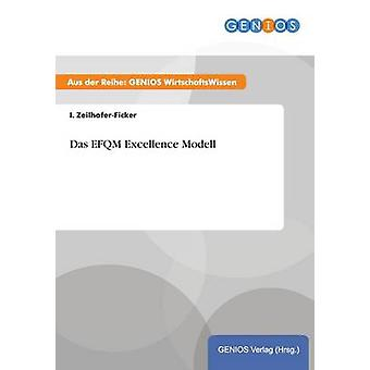 Modelo de excelencia EFQM das por ZeilhoferFicker y yo.