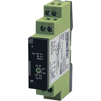 tele 1340102 E1UU230V01 Gamma 1-Phase Voltage Monitoring Relay 1-phase voltage monitoring