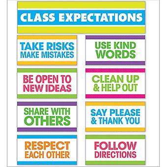 Mini Bulletin Board de Expectativas de Clase