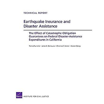 Earthquake Insurance and Disaster Assistance - The Effect of Catastrop