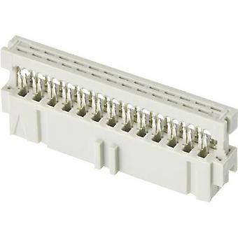 Edge connector (receptacle) Latch Mark Total number of pins 10 No. of rows 2 TE Connectivity 1 pc(s)