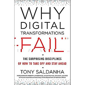 Why Digital Transformations Fail - The Surprising Disciplines of How t