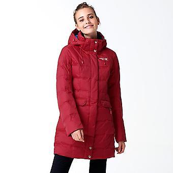 Talvinen hiihtotakki, Vedenpitävä Skiing_jackets