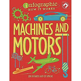 Machines and Motors (Infographic How It Works)