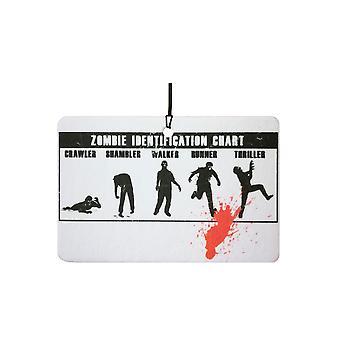 Zombie identifikation diagram bil luftfriskere