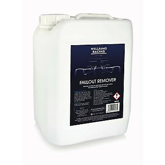Williams Racing 5L fallout, Fallout Remover ijzer en pauze stof remover