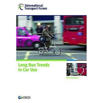 Long-Run Trends in Car Use by International Transport Forum - 9789282